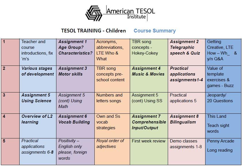 南京2012年第四期TESOL国际少儿英语教师课堂培训开班 - TESOL中国总部 - 美国TESOL教育学会中国总部官方博客