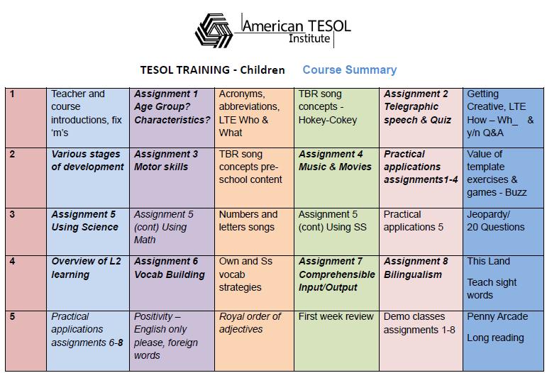 TESOL国际少儿英语教师集训班开课通知-廊坊专场